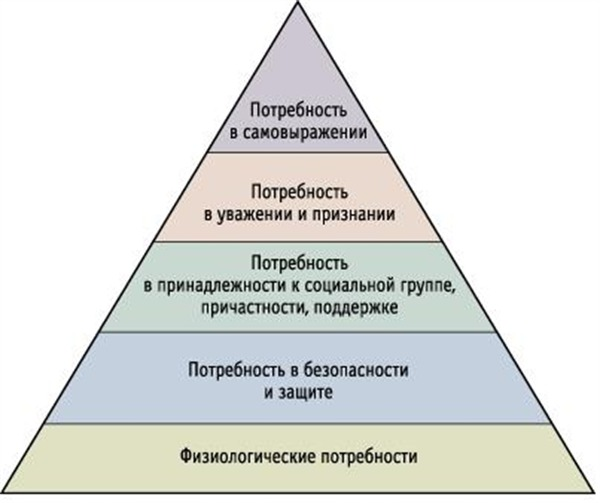 Конкуренция Это Централизованное Планирование Осуществляемое Множеством Самостоятельных Индивидов Эссе