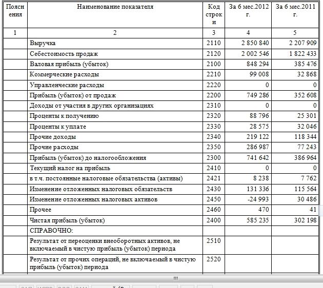 Машзавод имени Калинина - шанс заработать на росте оборозаказа