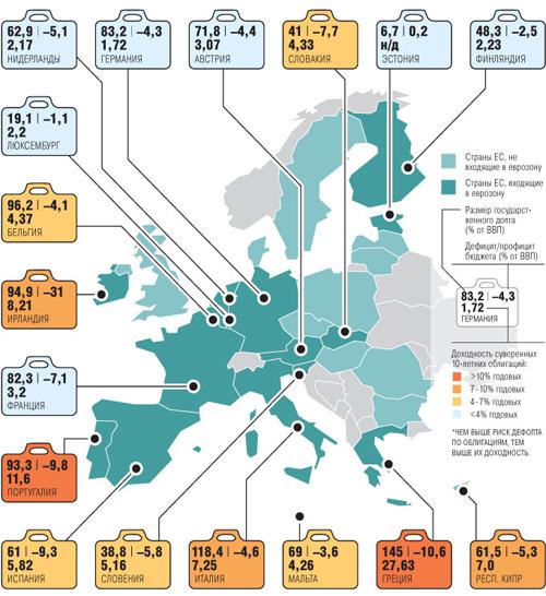 страны евро