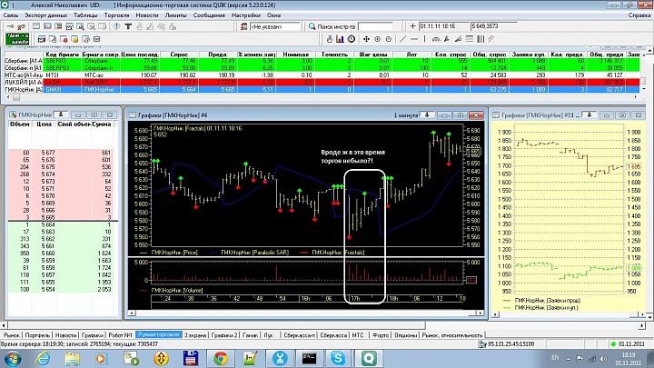 Странные сделки, пока биржа была в состоянии технического сбоя