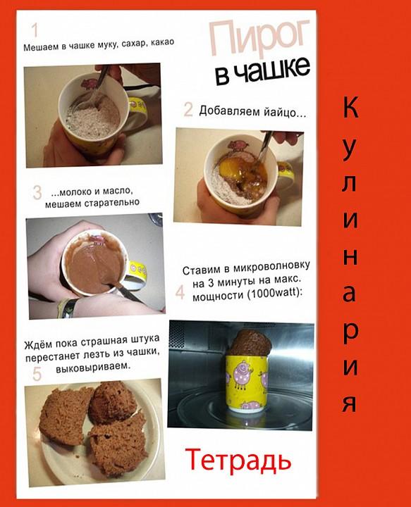 Кекс в кружке фото рецепт