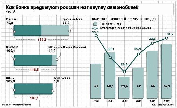 самые выгодные вклады для физических лиц петропавловск-камчатский самых больших