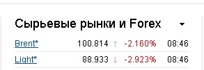 Комментарий Р. Ибрагимова о целях падения индекса ММВБ.