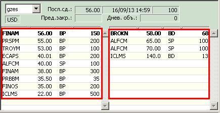 Как торговать на внебиржевом рынке. Разбор системы RTS Board.