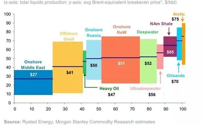 Сегодня сбылись мои прогнозы по нефти, которые давал год назад