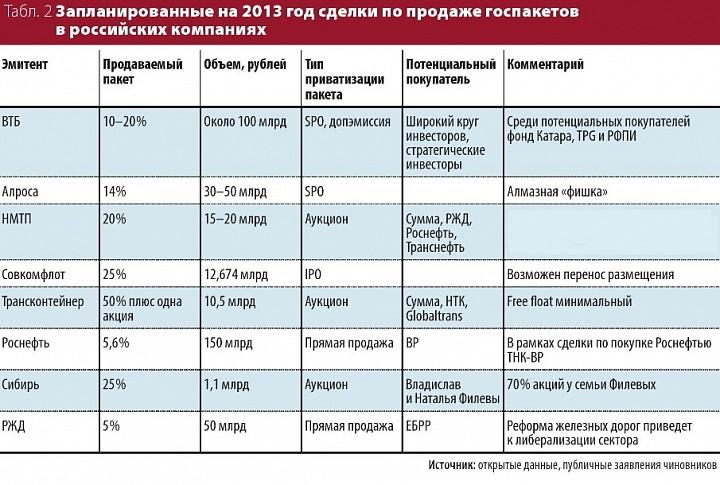 Грядет битва за Новороссийский порт