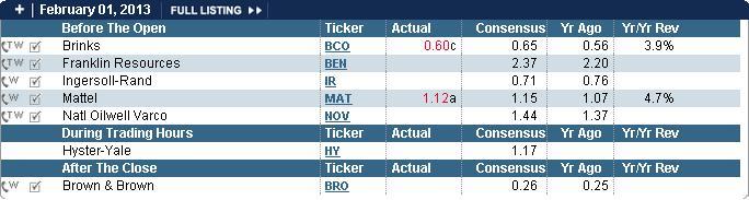 Америка (биржи: NYSE, NASDAQ): Рисеч на сегодня + Рекомендации зарубежных брокеров + Экономический календарь + Отчетность + Новостной фон.
