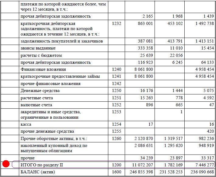 мечел акция привилегированная ru000a0jpv70 mtlrp динамика роста