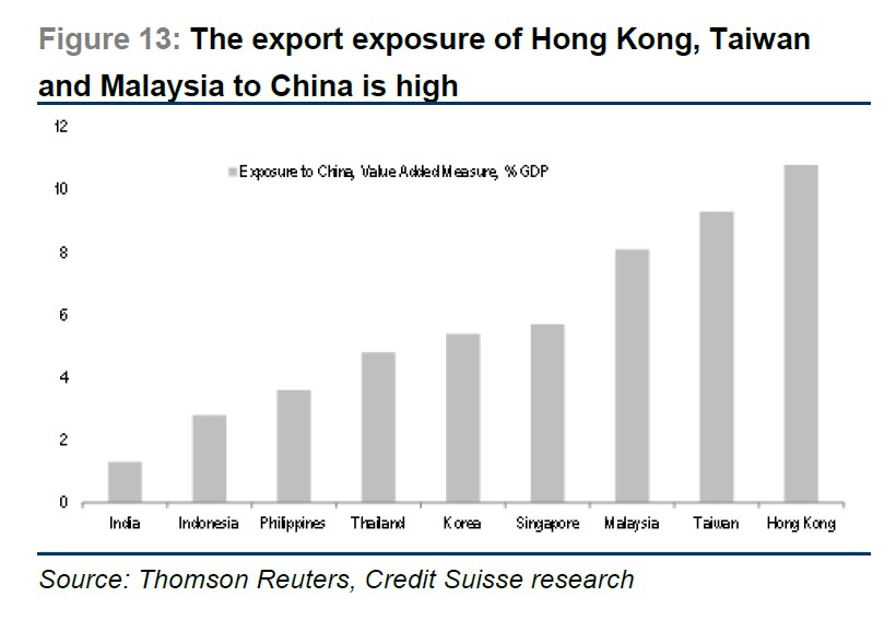 itb china yuan devaluation effects