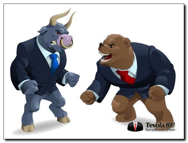 медведи биржа