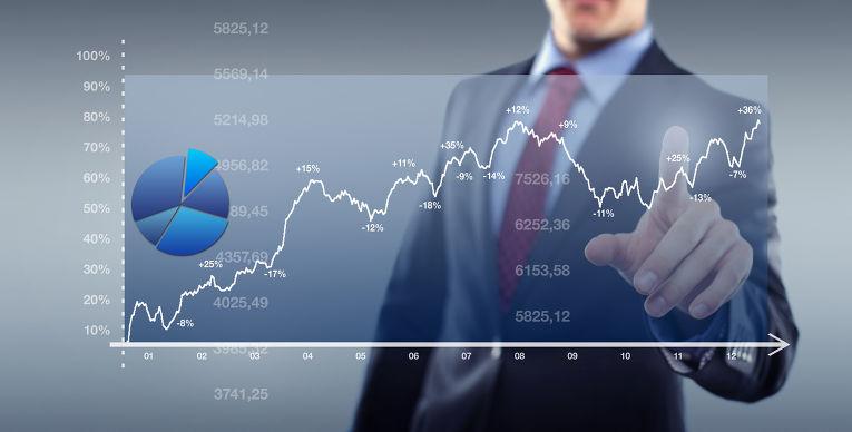 Методы определения инвестиционных рисков Студопедия