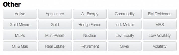 Самые дешевые ETFs для иностранных инвестиций