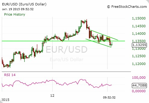 Продажи евро могут возобновиться в скором времени