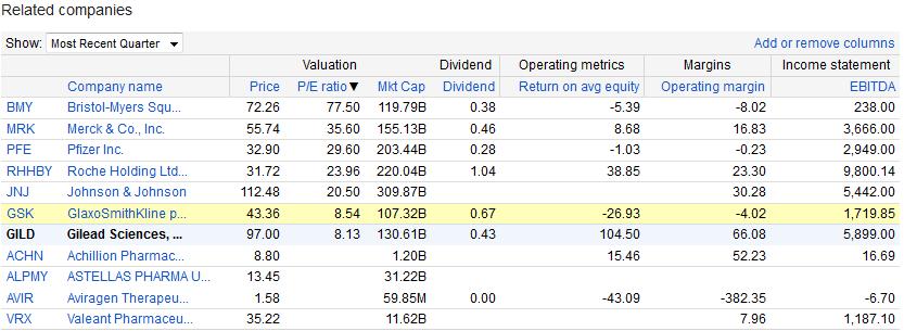 Buy google stock options