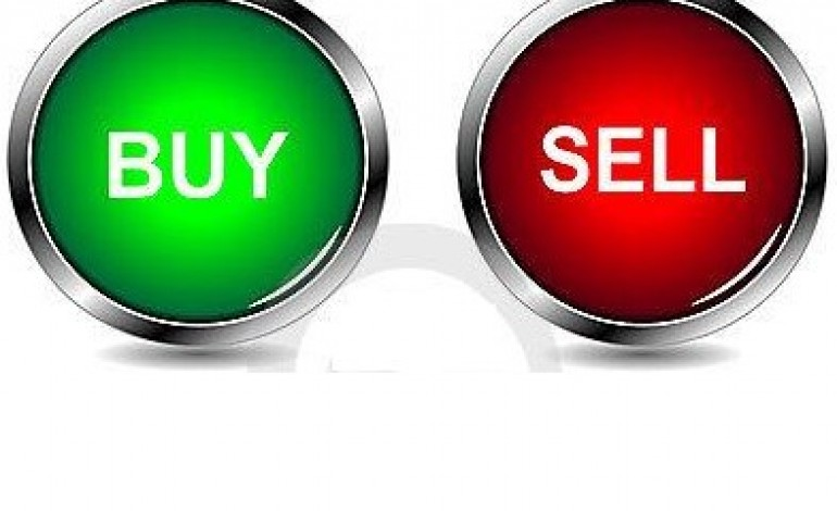 Индикатор форекс buy and sell