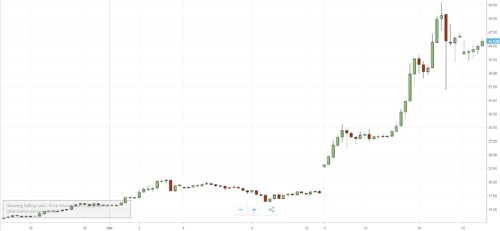 Крипто фермы bitcoin купить-2