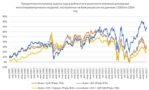 Форекс шкала курса валют platform for forex broker