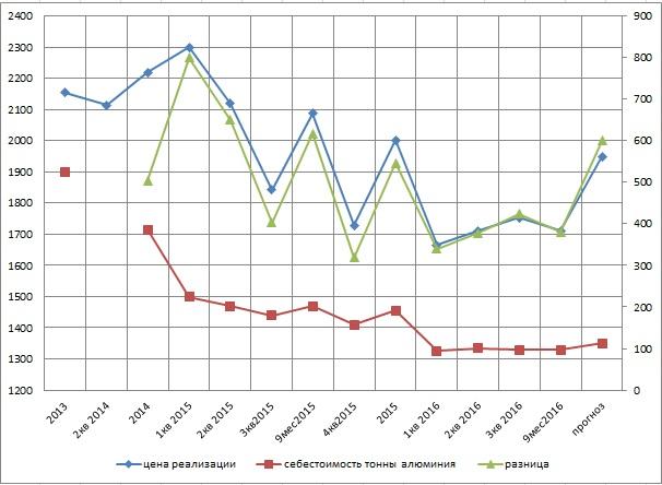 Мировые цены на медь в Жуковский пунк приема цветного металла г.чебоксары
