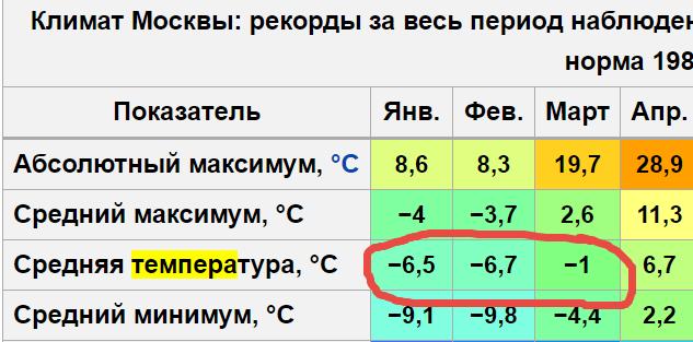 Температура воды в октябре аликанте