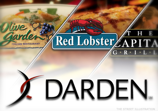 5 forces of darden restaurants Darden restaurants, inc owns and operates casual dining restaurants in the united states and canada the company was founded in 1968 and is based in orlando, florida.