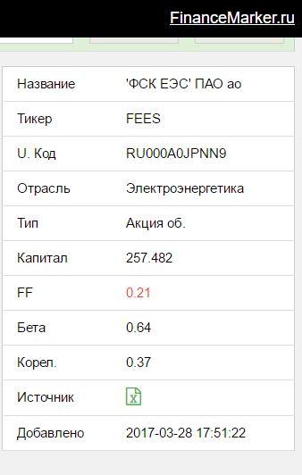 самые недооцененные российские акции