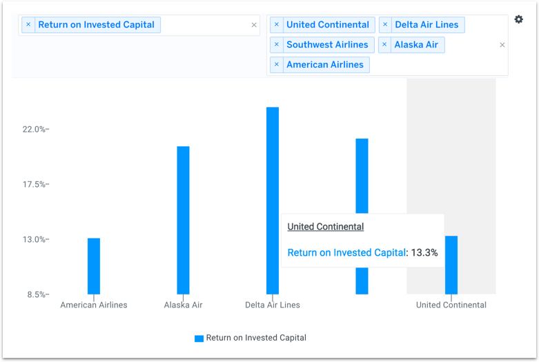 company analysis of united airlines