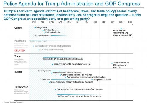 Post this is what trumps revised agenda timeline looks like in gop congress an opposition party or a governing party we should know the answer once trumpryan try to pass the next key item on the trump agenda the malvernweather Images