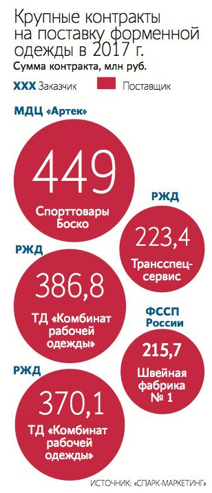 История и будущее российского Berkshire Hathaway! АФК Система нашла 1 миллиард рублей на новые инвестиции.