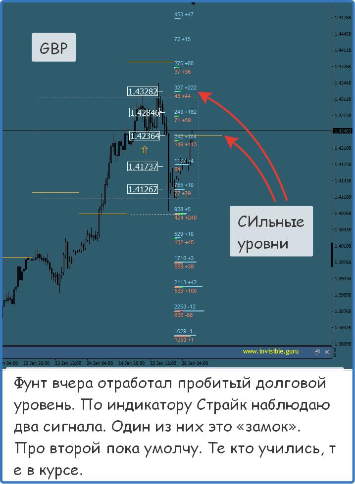 Анализ рынка на основе опционов рынок ценных бумаг фьючерсы и опционы