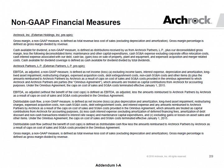 Aroc Archrock Inc Aroc Stock Price Trade Ideas Whotrades