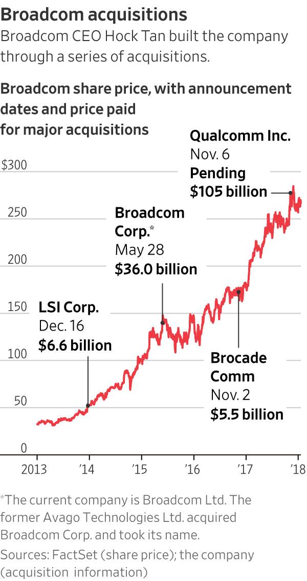 companys share price - 600×1132